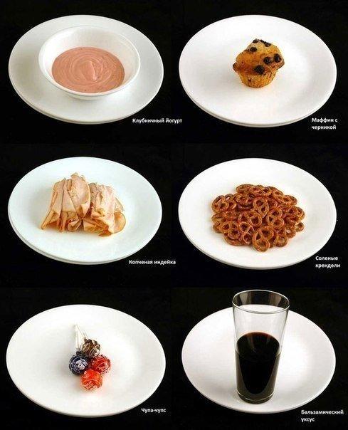 Как выглядят 200 килокалорий в разных продуктах