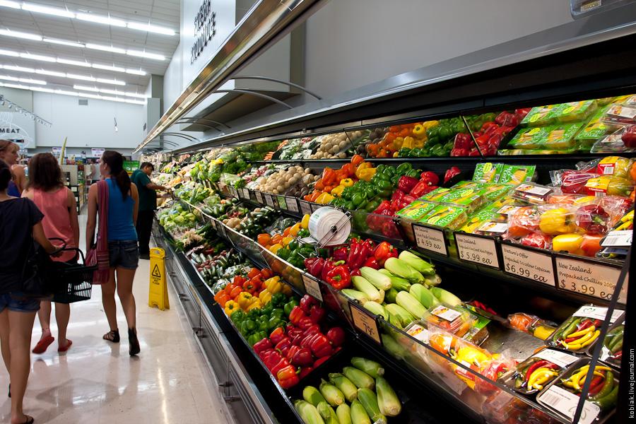 Денежный вопрос – главный враг здорового питания